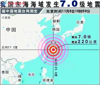 我国东海海域发生7级地震